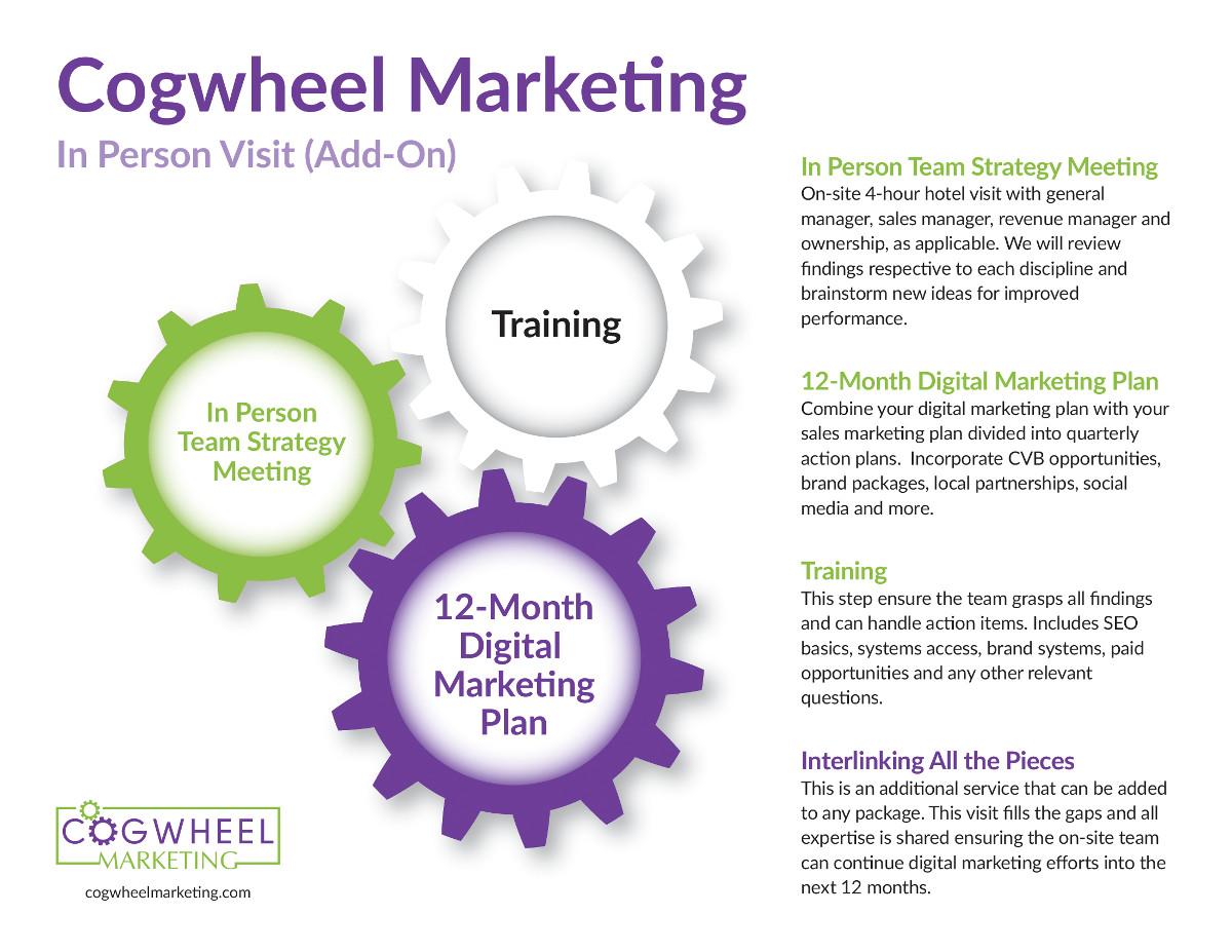 Hotel Internet Marketing   Consulting   Cogwheel Marketing